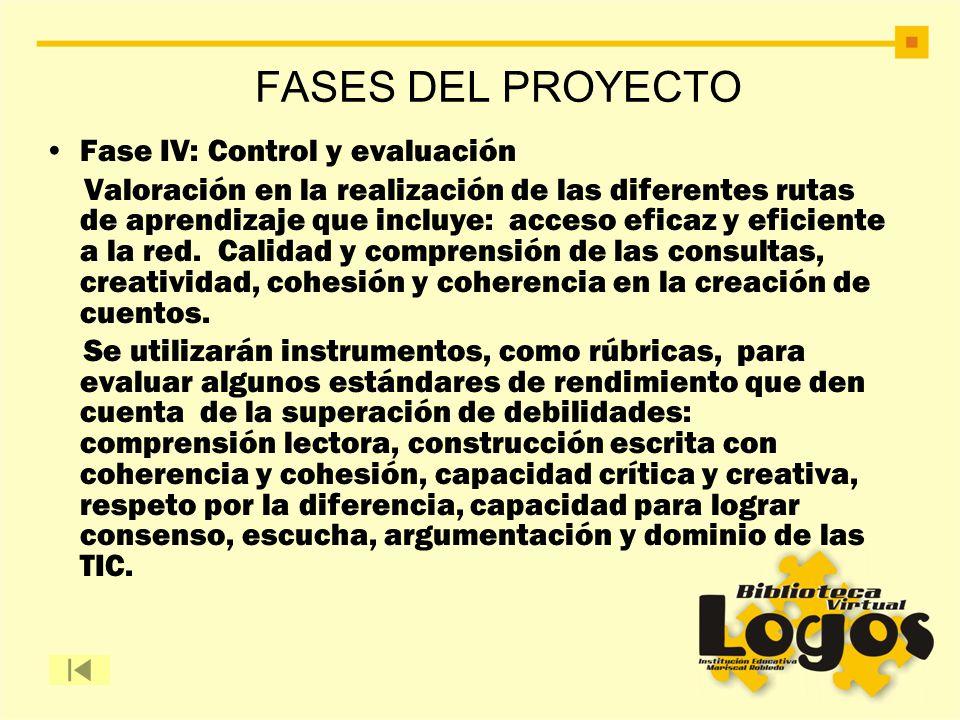 FASES DEL PROYECTO Fase IV: Control y evaluación