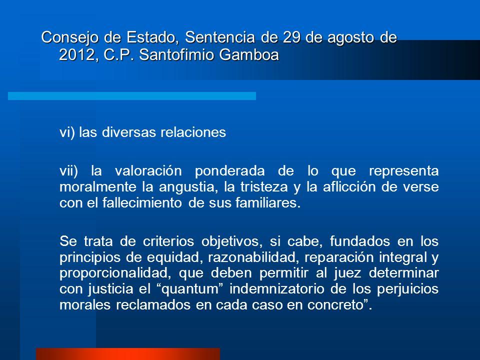 Consejo de Estado, Sentencia de 29 de agosto de 2012, C. P