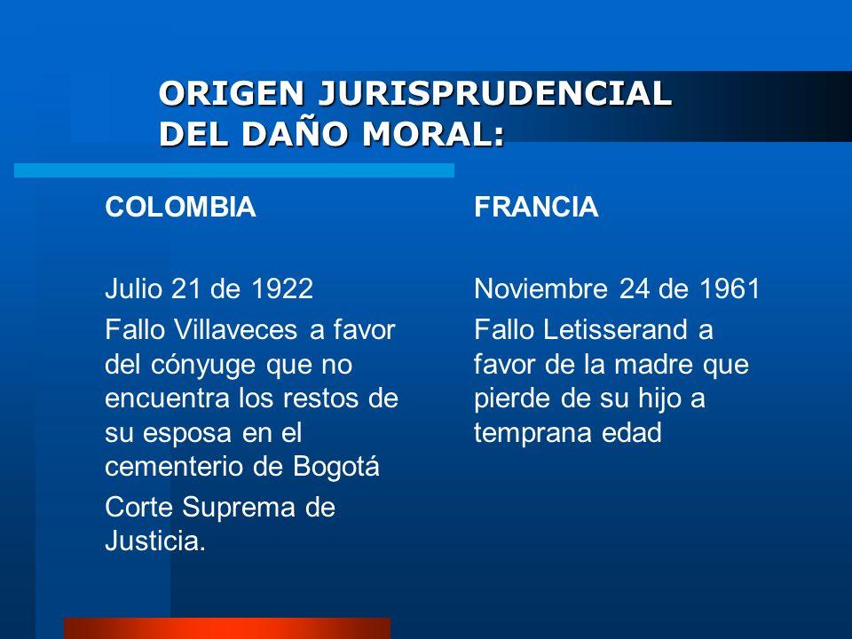 ORIGEN JURISPRUDENCIAL DEL DAÑO MORAL: