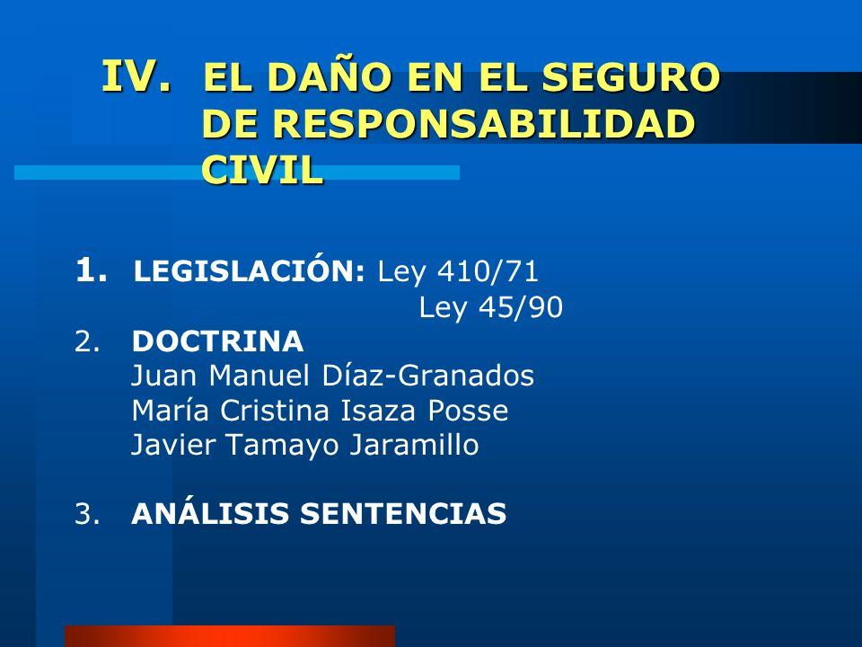 IV. EL DAÑO EN EL SEGURO DE RESPONSABILIDAD CIVIL