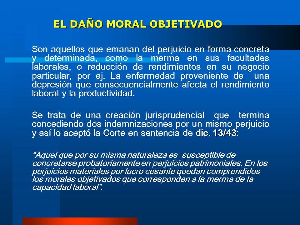 EL DAÑO MORAL OBJETIVADO