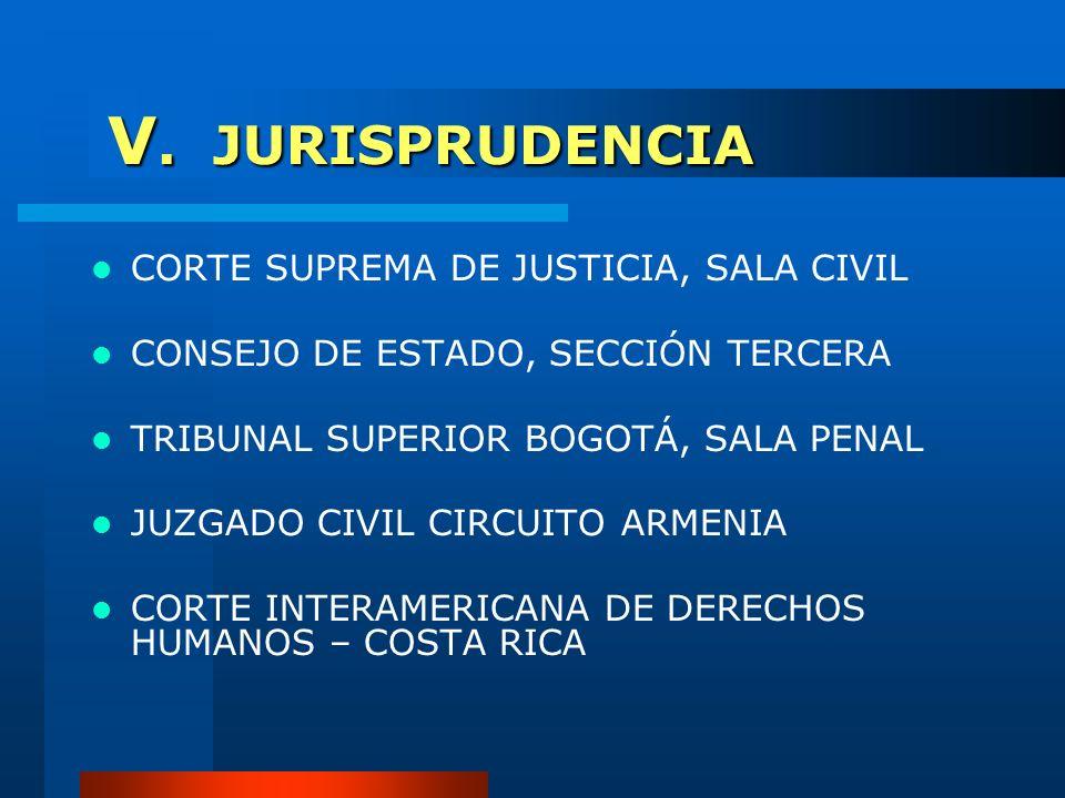 V. JURISPRUDENCIA CORTE SUPREMA DE JUSTICIA, SALA CIVIL