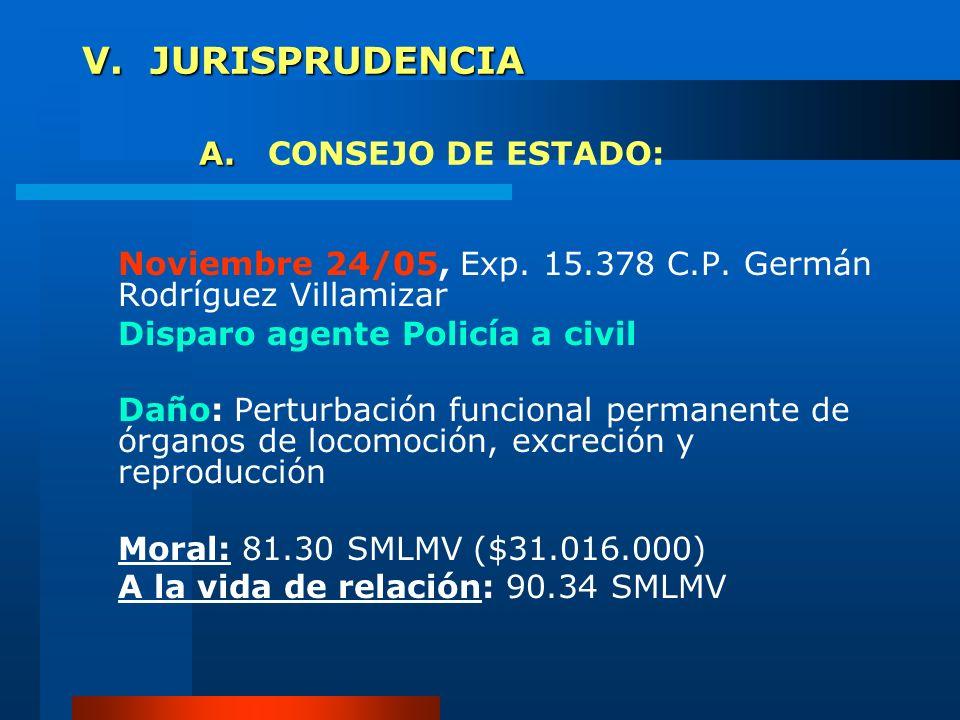 V. JURISPRUDENCIA A. CONSEJO DE ESTADO: