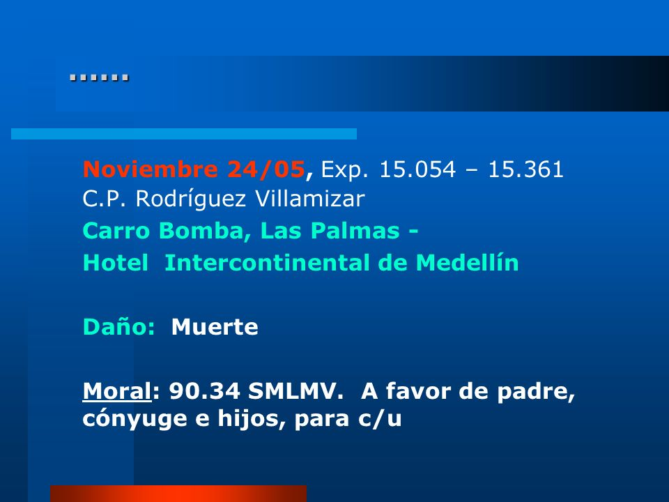 Noviembre 24/05, Exp. 15.054 – 15.361 C.P. Rodríguez Villamizar