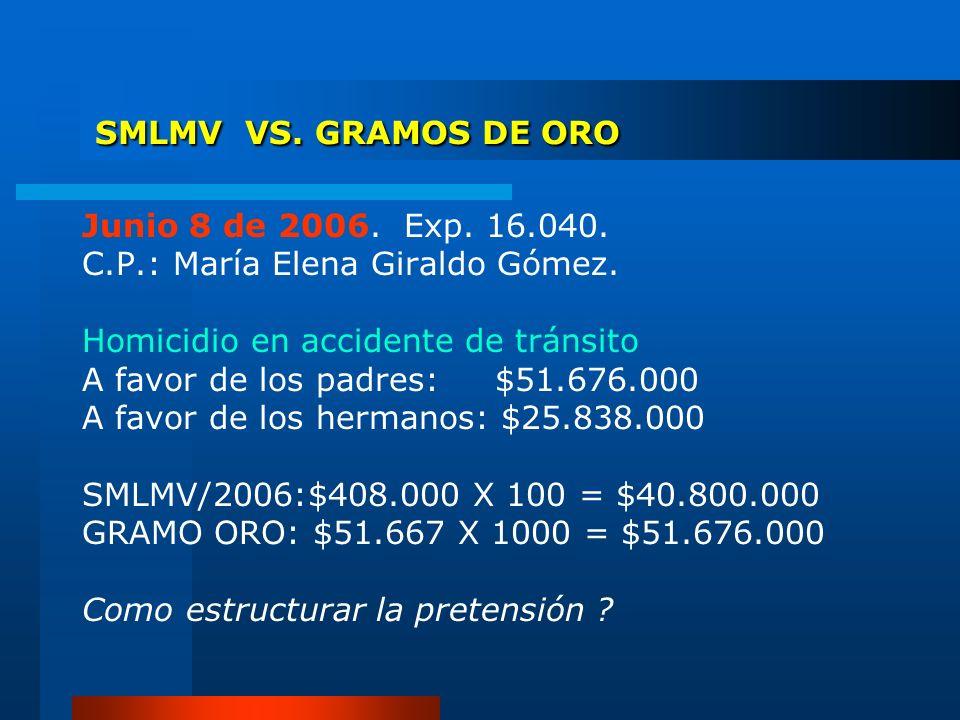 SMLMV VS. GRAMOS DE ORO Junio 8 de 2006. Exp. 16.040.