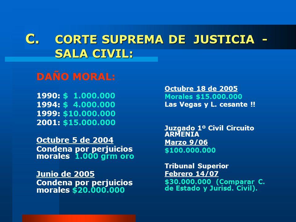 C. CORTE SUPREMA DE JUSTICIA - SALA CIVIL: