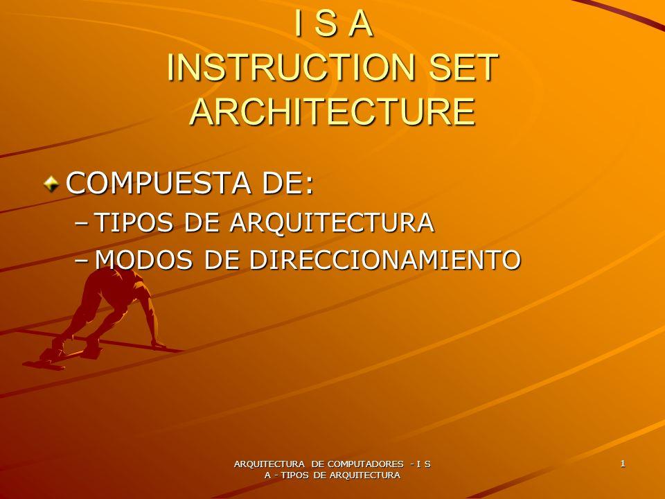 I S A INSTRUCTION SET ARCHITECTURE