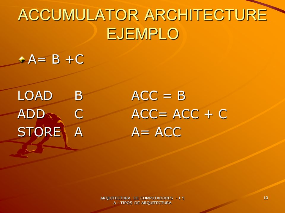 ACCUMULATOR ARCHITECTURE EJEMPLO