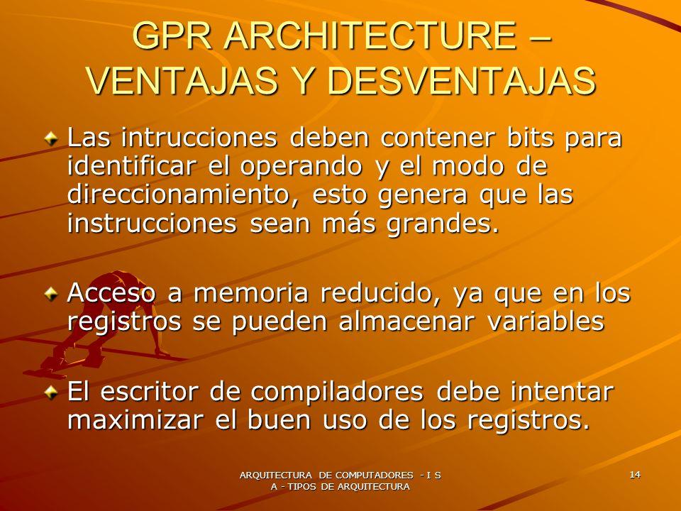 GPR ARCHITECTURE – VENTAJAS Y DESVENTAJAS