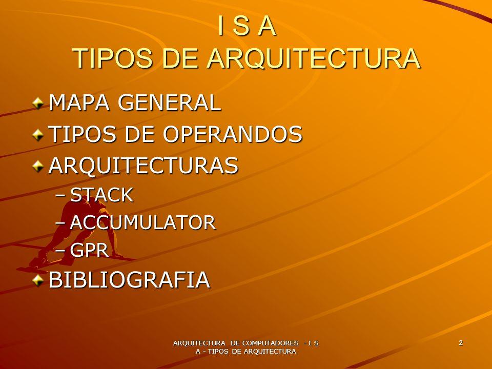 I S A TIPOS DE ARQUITECTURA