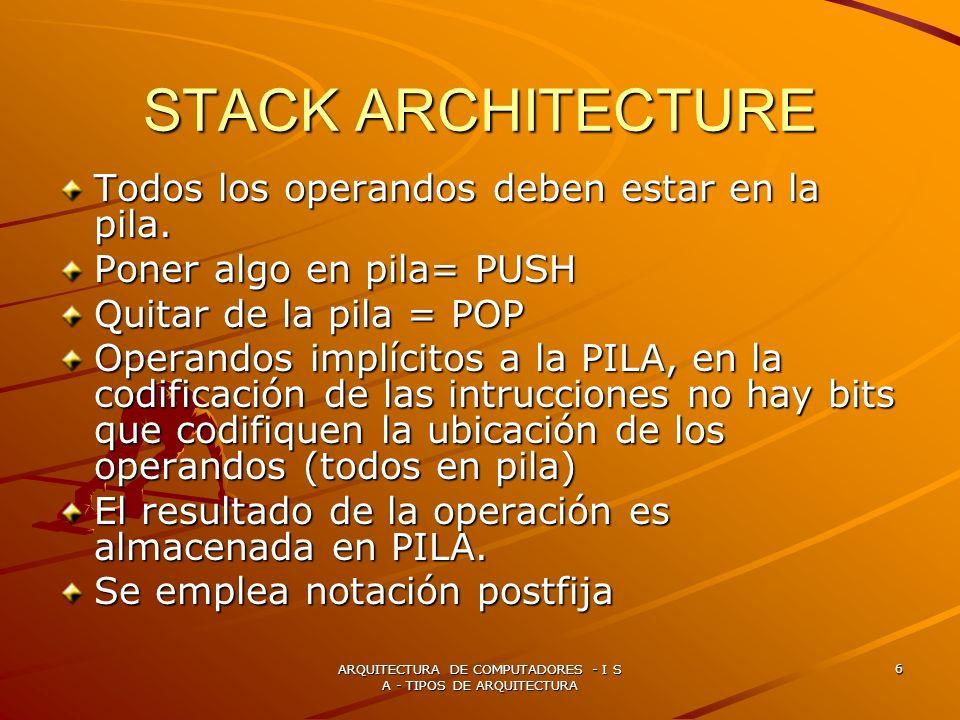 ARQUITECTURA DE COMPUTADORES - I S A - TIPOS DE ARQUITECTURA