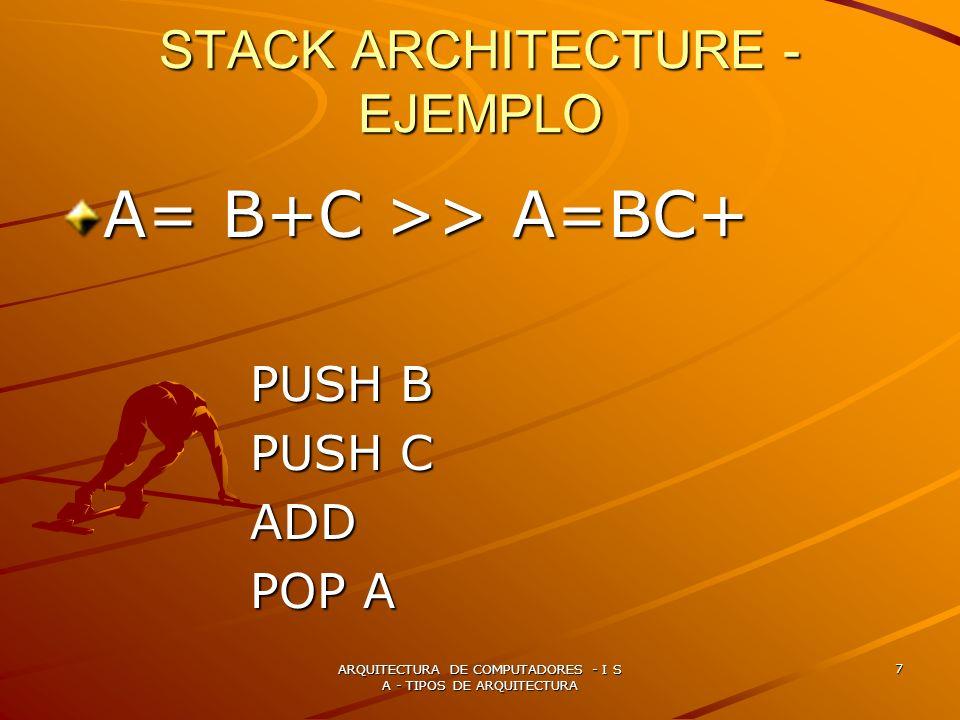 STACK ARCHITECTURE - EJEMPLO