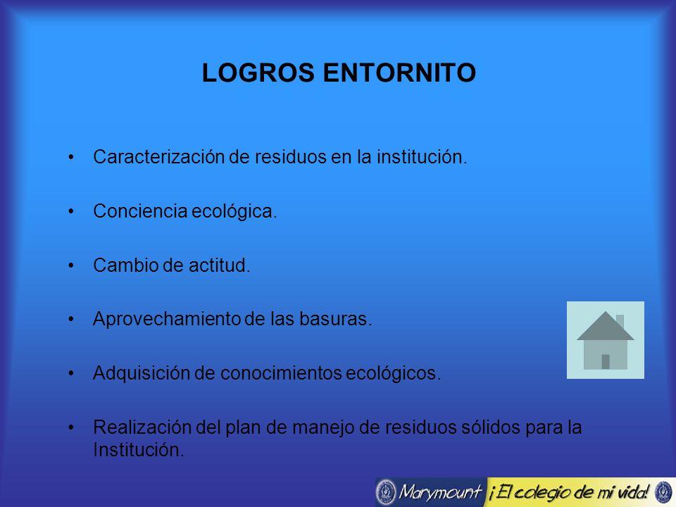 LOGROS ENTORNITO Caracterización de residuos en la institución.