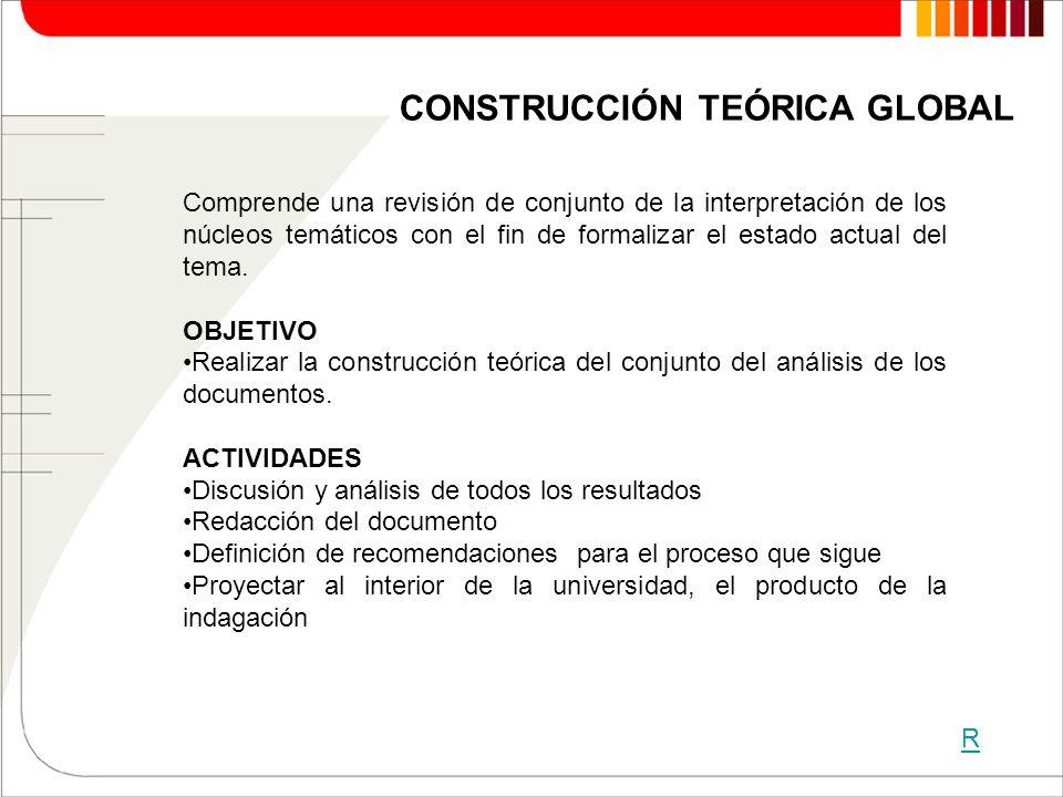 CONSTRUCCIÓN TEÓRICA GLOBAL