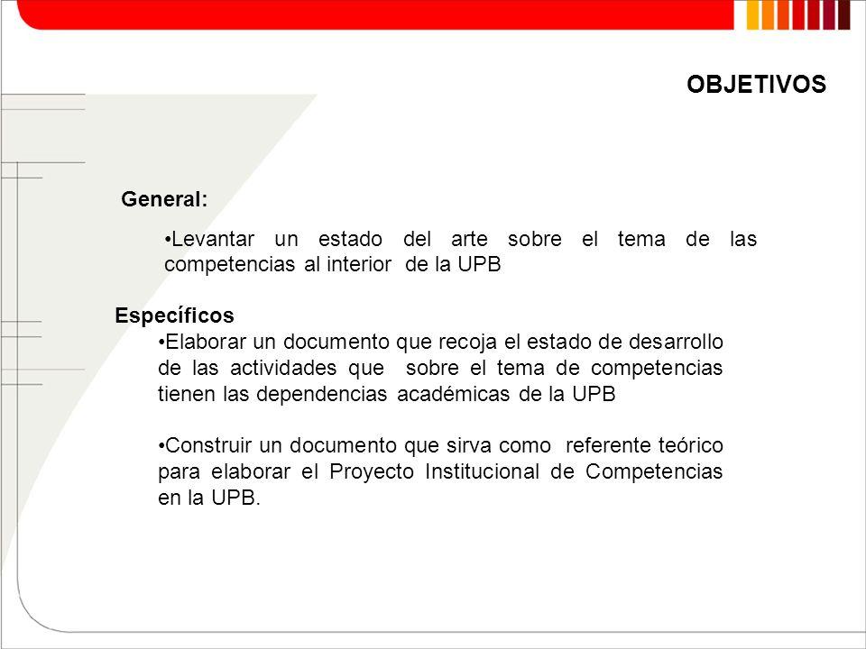 OBJETIVOS General: Levantar un estado del arte sobre el tema de las competencias al interior de la UPB.