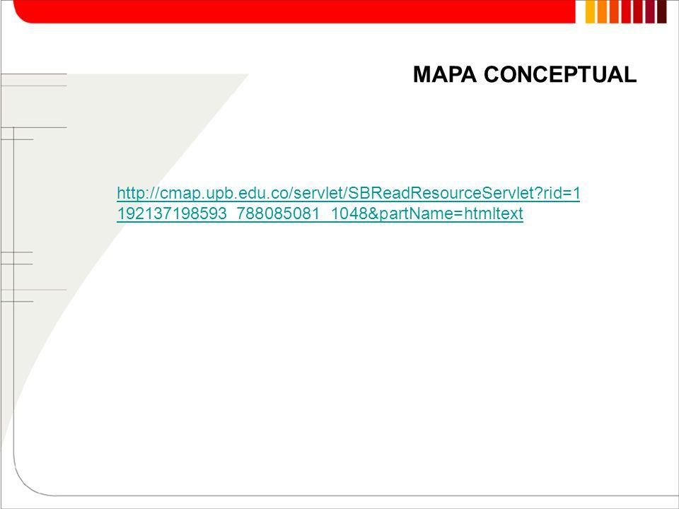 MAPA CONCEPTUAL http://cmap.upb.edu.co/servlet/SBReadResourceServlet rid=1192137198593_788085081_1048&partName=htmltext.
