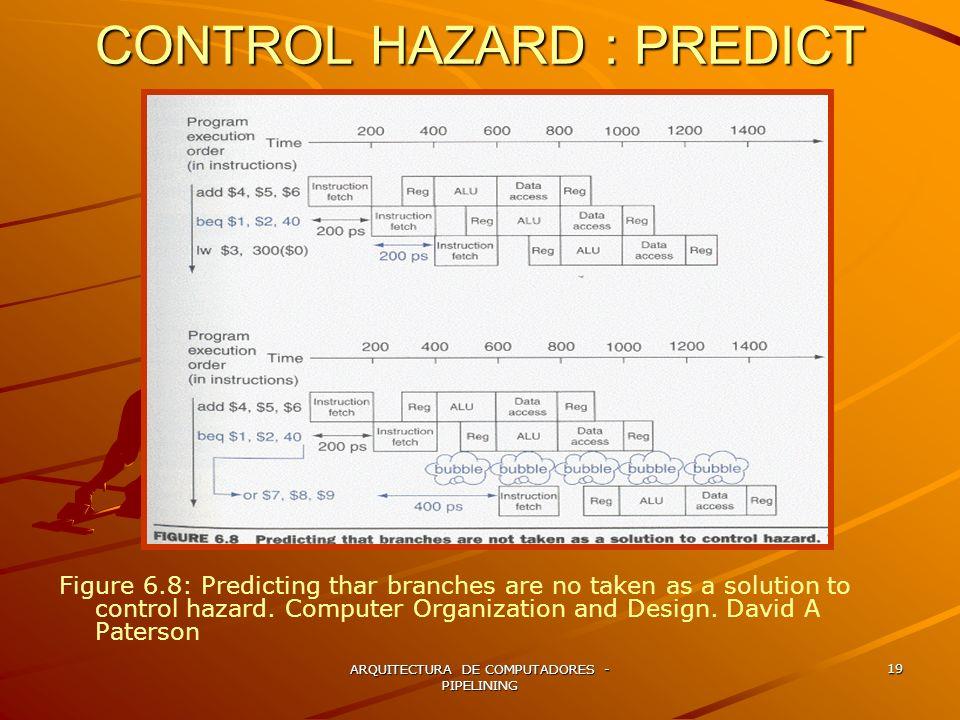 CONTROL HAZARD : PREDICT