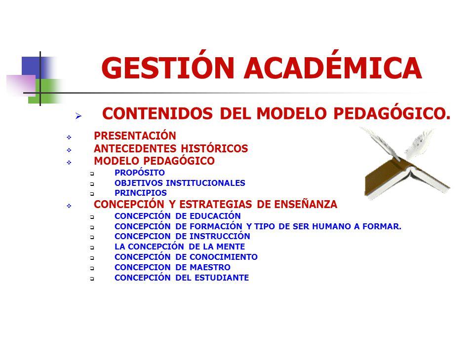 CONTENIDOS DEL MODELO PEDAGÓGICO.