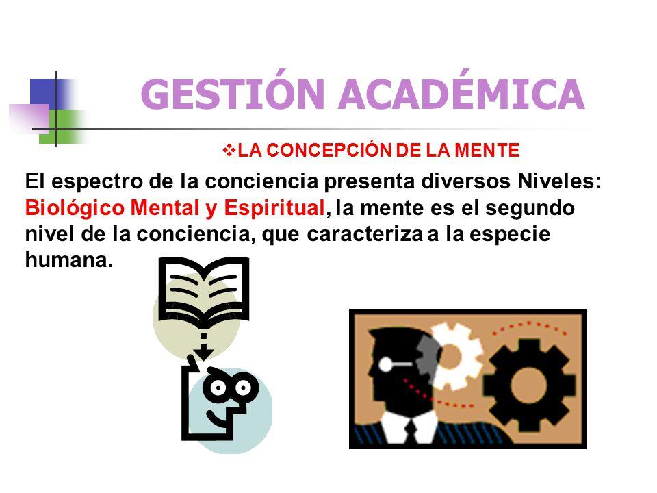 GESTIÓN ACADÉMICA LA CONCEPCIÓN DE LA MENTE.