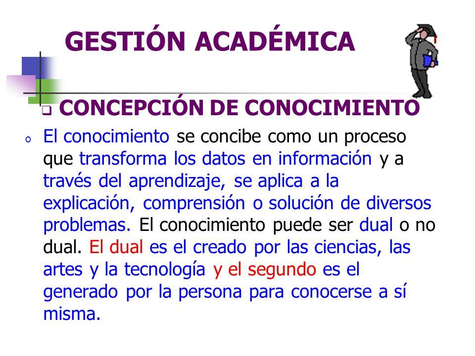 CONCEPCIÓN DE CONOCIMIENTO