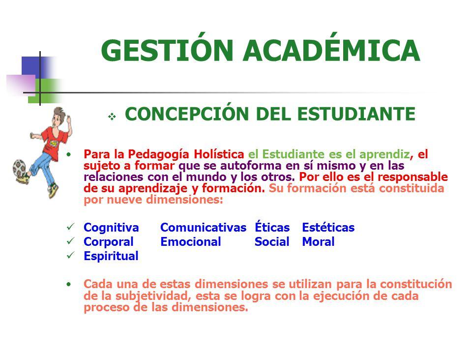CONCEPCIÓN DEL ESTUDIANTE