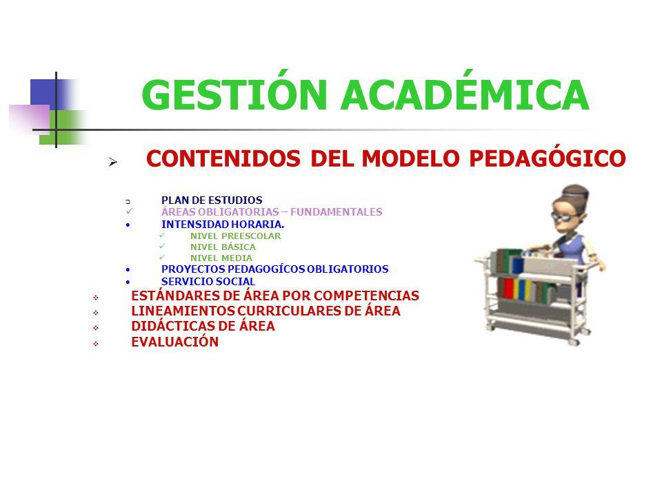 CONTENIDOS DEL MODELO PEDAGÓGICO