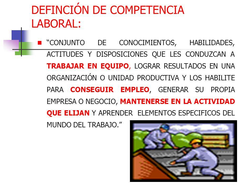 DEFINCIÓN DE COMPETENCIA LABORAL: