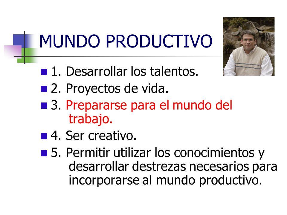 MUNDO PRODUCTIVO 1. Desarrollar los talentos. 2. Proyectos de vida.