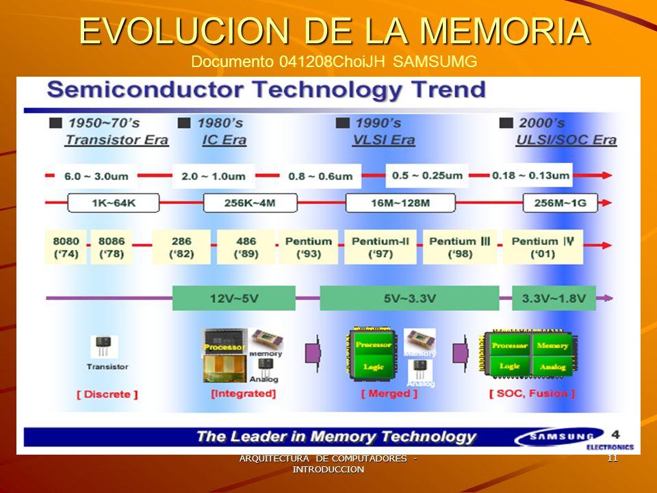EVOLUCION DE LA MEMORIA Documento 041208ChoiJH SAMSUMG