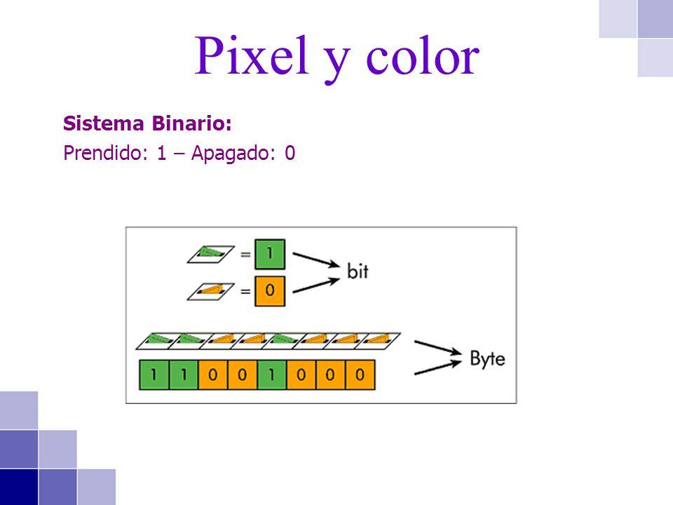 Pixel y color Sistema Binario: Prendido: 1 – Apagado: 0