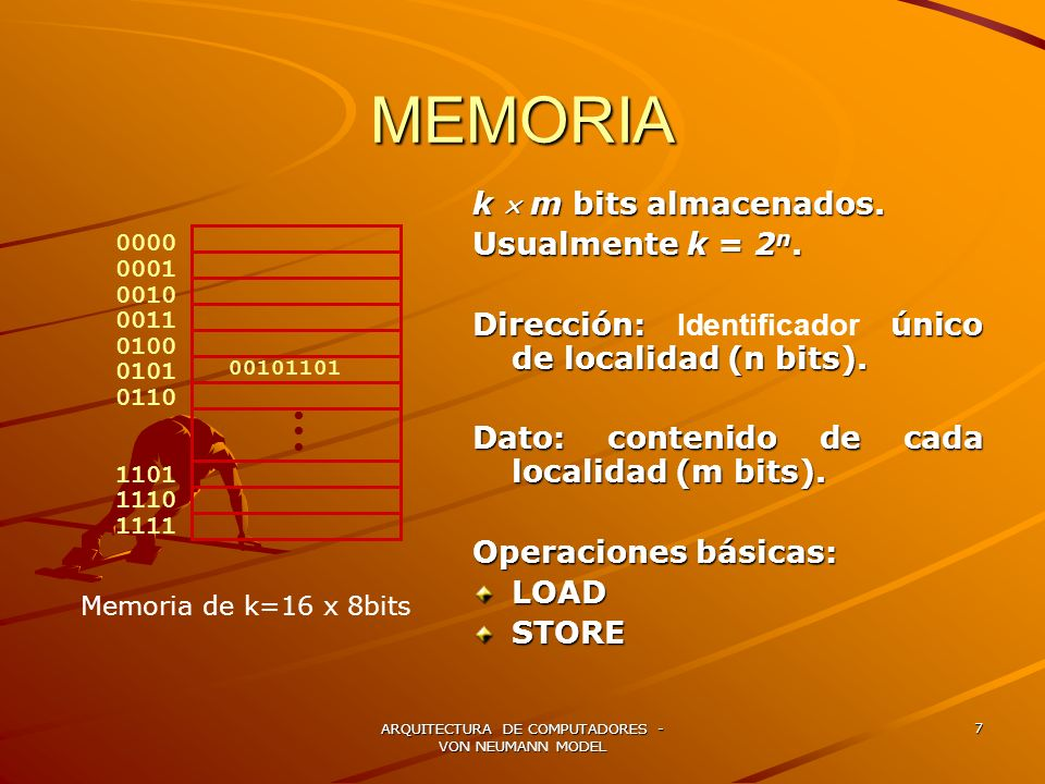 ARQUITECTURA DE COMPUTADORES - VON NEUMANN MODEL