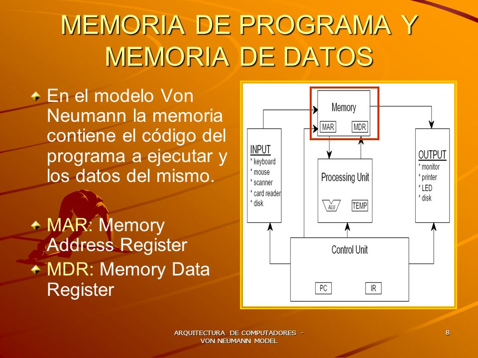 MEMORIA DE PROGRAMA Y MEMORIA DE DATOS