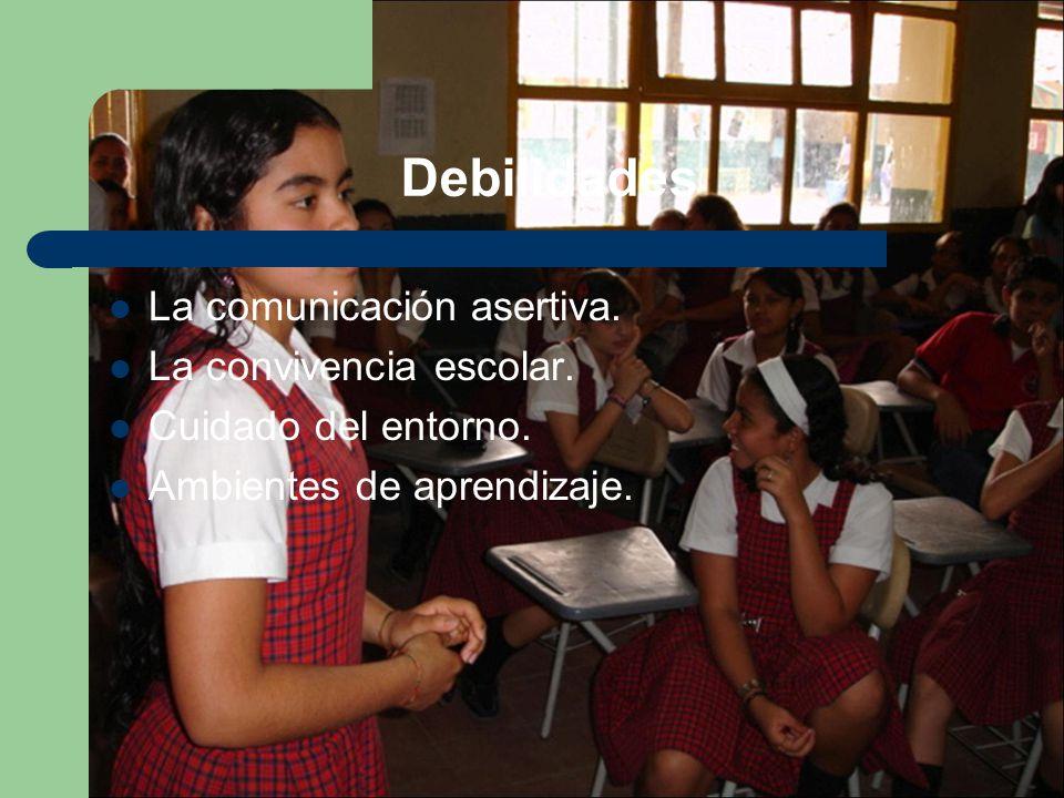 Debilidades La comunicación asertiva. La convivencia escolar.