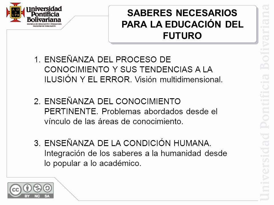 SABERES NECESARIOS PARA LA EDUCACIÓN DEL FUTURO
