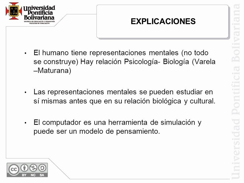 EXPLICACIONES El humano tiene representaciones mentales (no todo se construye) Hay relación Psicología- Biología (Varela –Maturana)