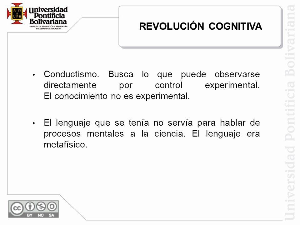 REVOLUCIÓN COGNITIVA Conductismo. Busca lo que puede observarse directamente por control experimental. El conocimiento no es experimental.