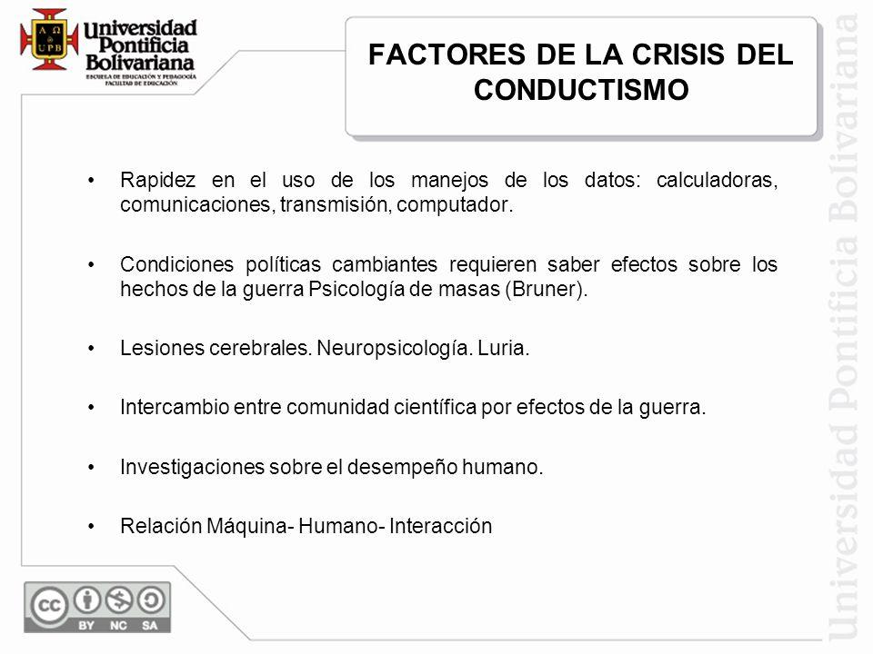 FACTORES DE LA CRISIS DEL CONDUCTISMO