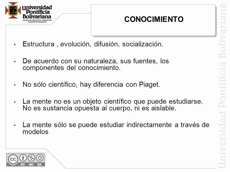 CONOCIMIENTO Estructura , evolución, difusión, socialización.