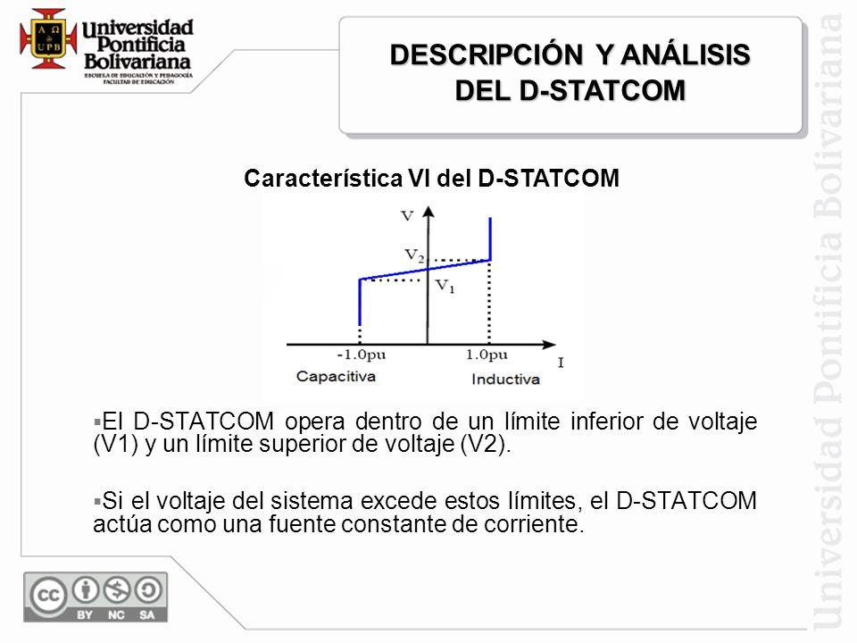 DESCRIPCIÓN Y ANÁLISIS DEL D-STATCOM Característica VI del D-STATCOM