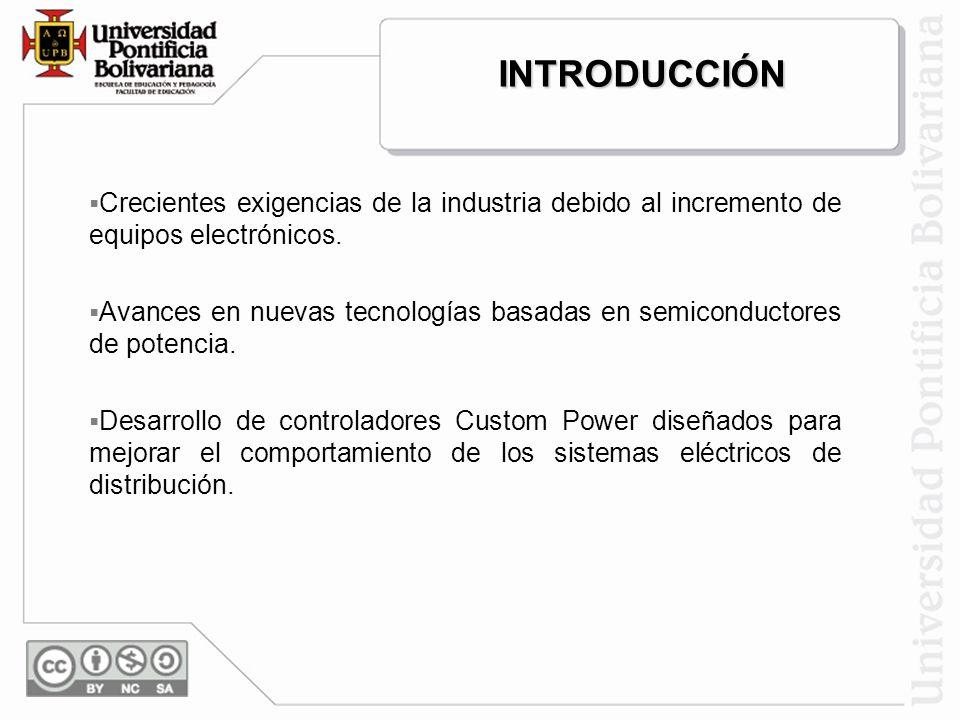 INTRODUCCIÓN Crecientes exigencias de la industria debido al incremento de equipos electrónicos.