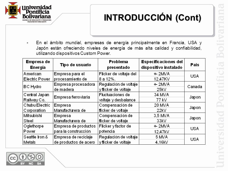 INTRODUCCIÓN (Cont)