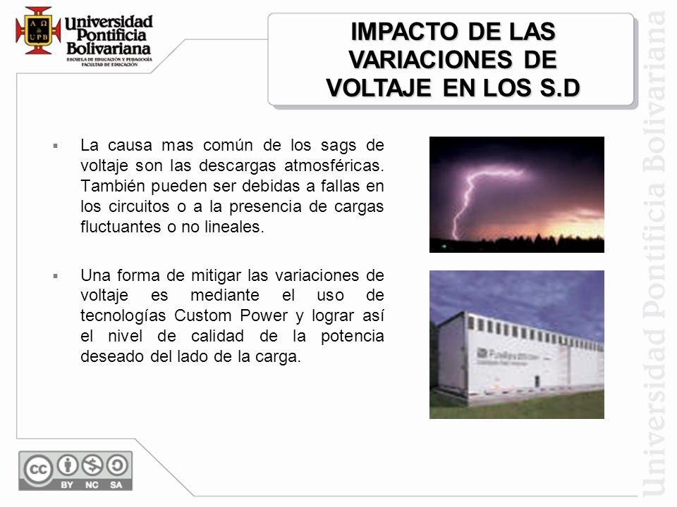 IMPACTO DE LAS VARIACIONES DE VOLTAJE EN LOS S.D