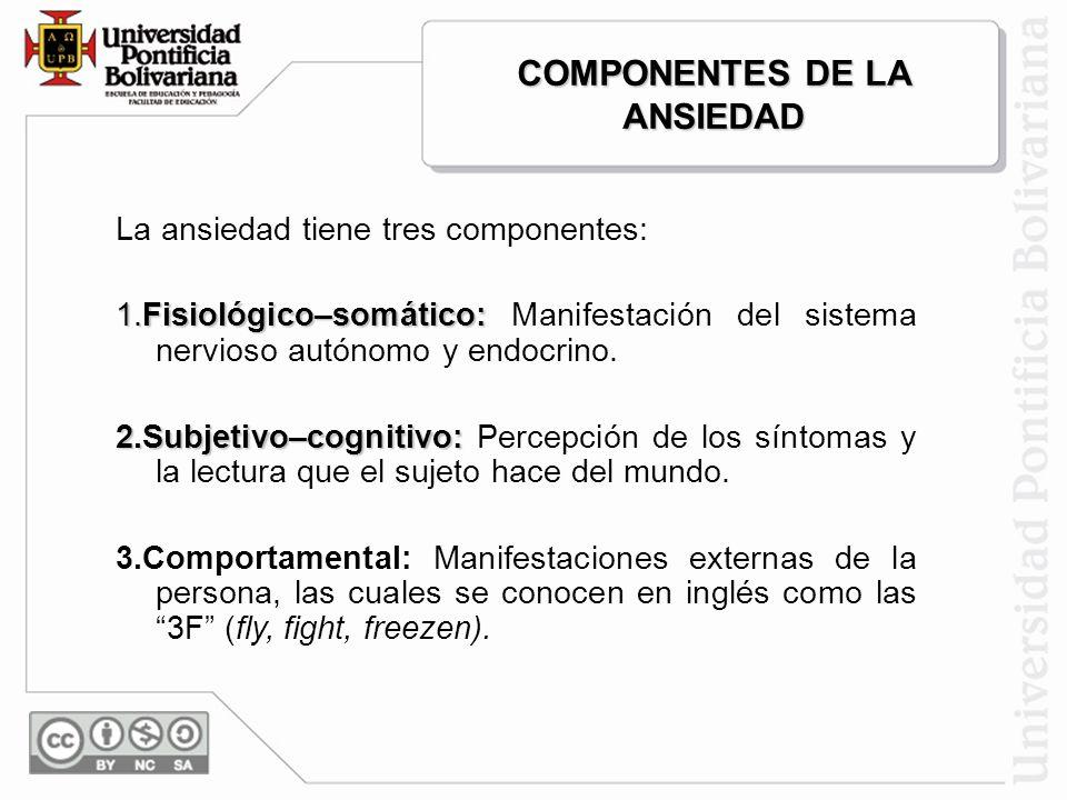 COMPONENTES DE LA ANSIEDAD