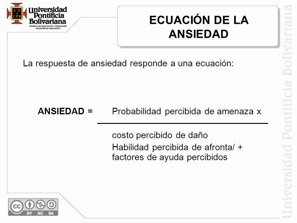 ECUACIÓN DE LA ANSIEDAD