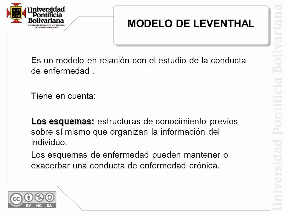 MODELO DE LEVENTHAL Es un modelo en relación con el estudio de la conducta de enfermedad . Tiene en cuenta: