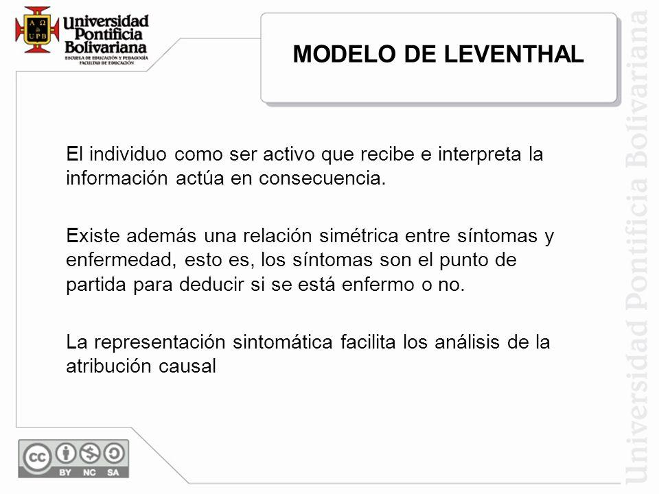 MODELO DE LEVENTHAL El individuo como ser activo que recibe e interpreta la información actúa en consecuencia.