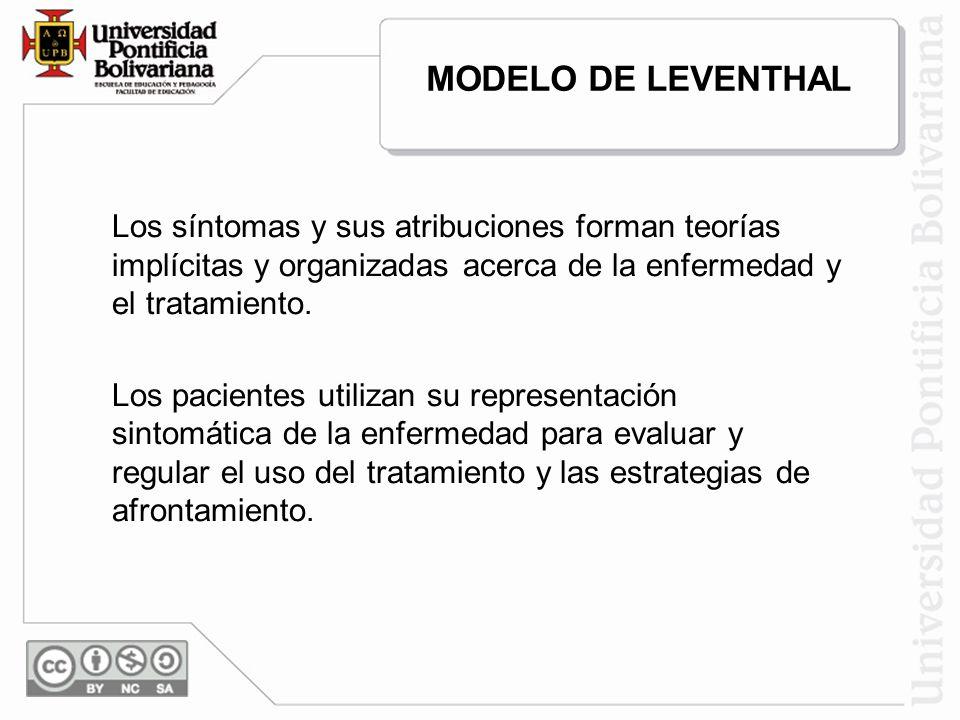 MODELO DE LEVENTHAL Los síntomas y sus atribuciones forman teorías implícitas y organizadas acerca de la enfermedad y el tratamiento.
