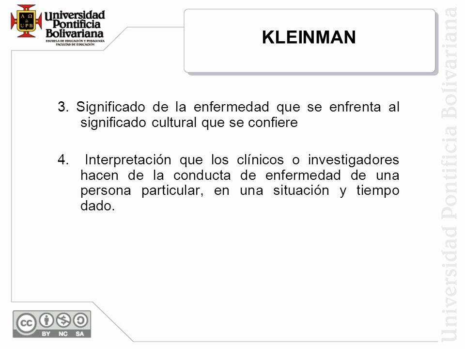 KLEINMAN 3. Significado de la enfermedad que se enfrenta al significado cultural que se confiere.