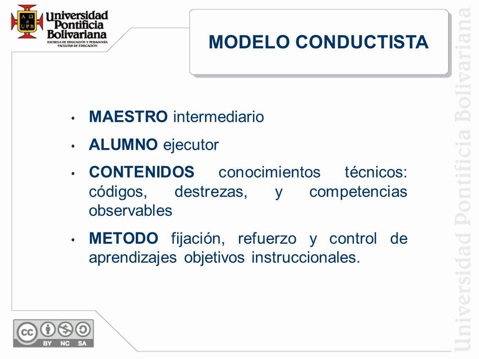 MODELO CONDUCTISTA MAESTRO intermediario ALUMNO ejecutor