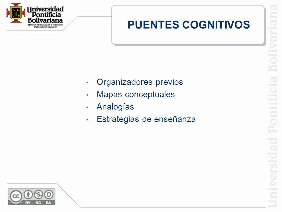 PUENTES COGNITIVOS Organizadores previos Mapas conceptuales Analogías